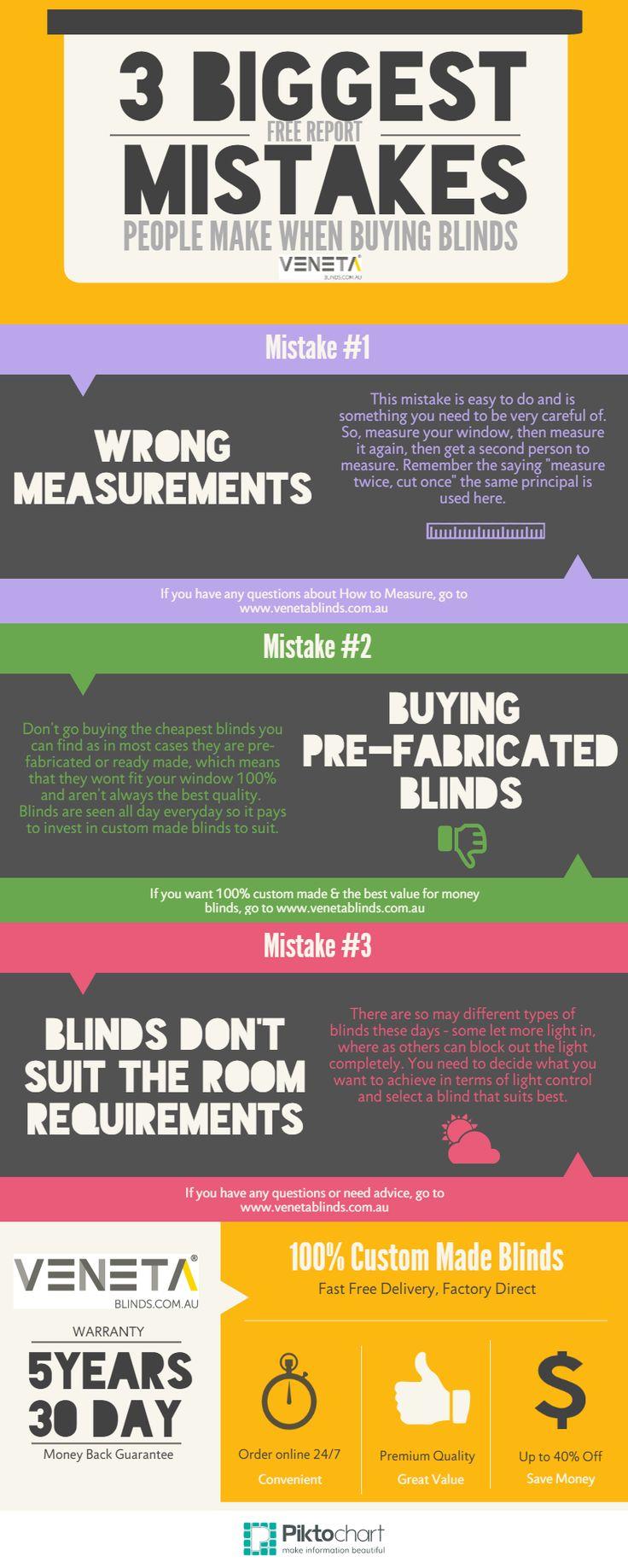 3 Biggest Mistakes when people buy blinds.  www.venetablinds.com.au