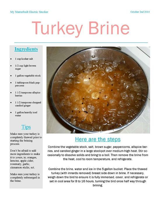 114 Best Images About Electric Smoker Recipes On Pinterest
