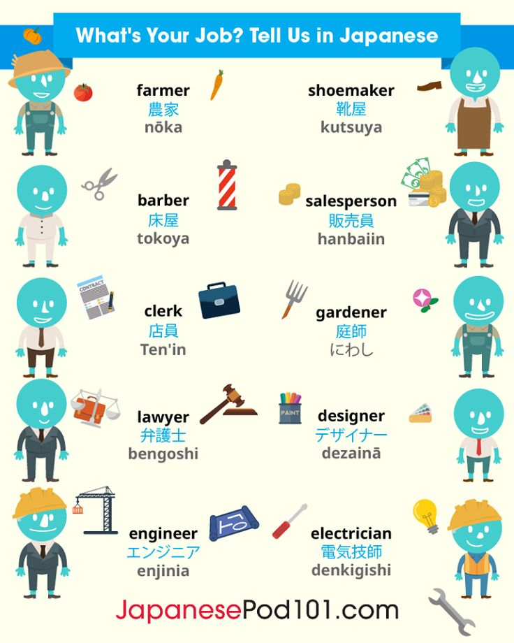 Japanese job names! Totally FREE Japanese lessons online at JapanesePod101 - free podcasts, videos, printables, worksheets, pdfs and more! We recommend Japanese Pod 101 to learn Japanese online. Learn real Japanese words and phrases, the way it's spoken today. Learn Japanese online as a beginner all the way up to advanced. Sign up for your free lifetime account and see how much you can learn in a week!  #ad #japanese #learnjapanese #nihongo #studyjapanese #languages #affiliate…