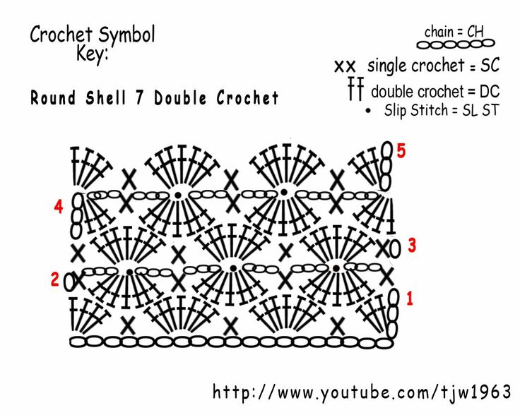 Catherine Wheel Stitch Crochet Pattern