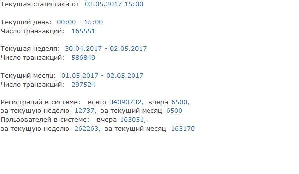 webmoney.ru / Описание / Статистика https://office.tradecoinclub.com/register/OlegSalikov