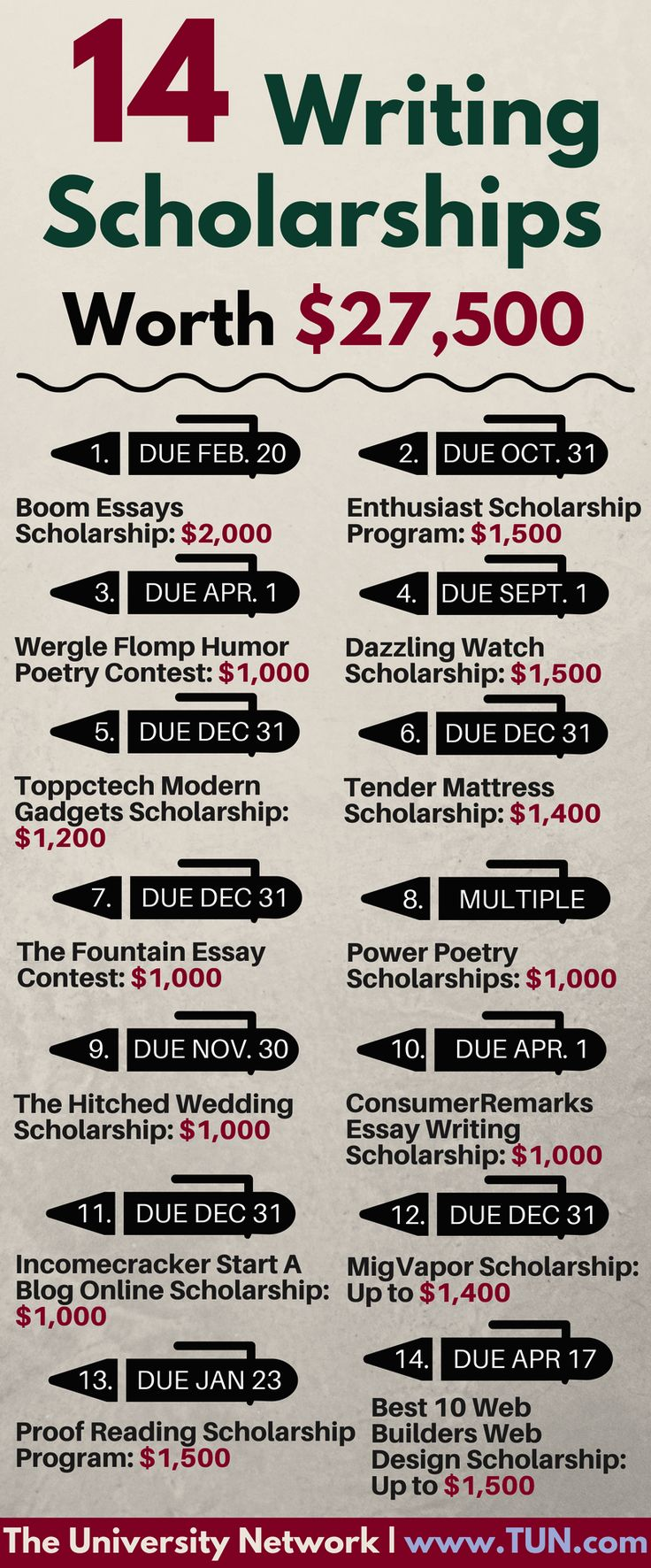best scholarships by month images colleges  these scholarships require you to write essays poems or blog