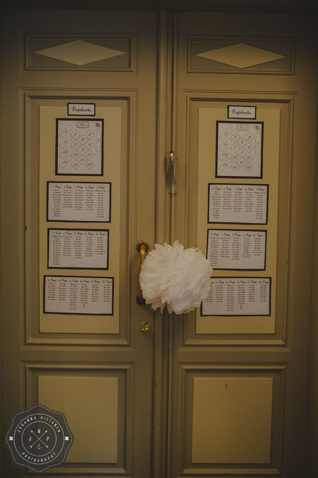 Wedding table map ideas. http://johannahietanen.com