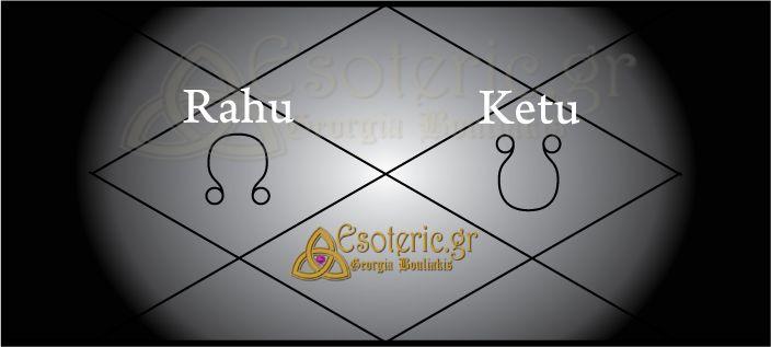 Οι+Δεσμοί+της+Σελήνης-+Rahu-Ketu,+Η+αιτία+και+ο+σκοπός