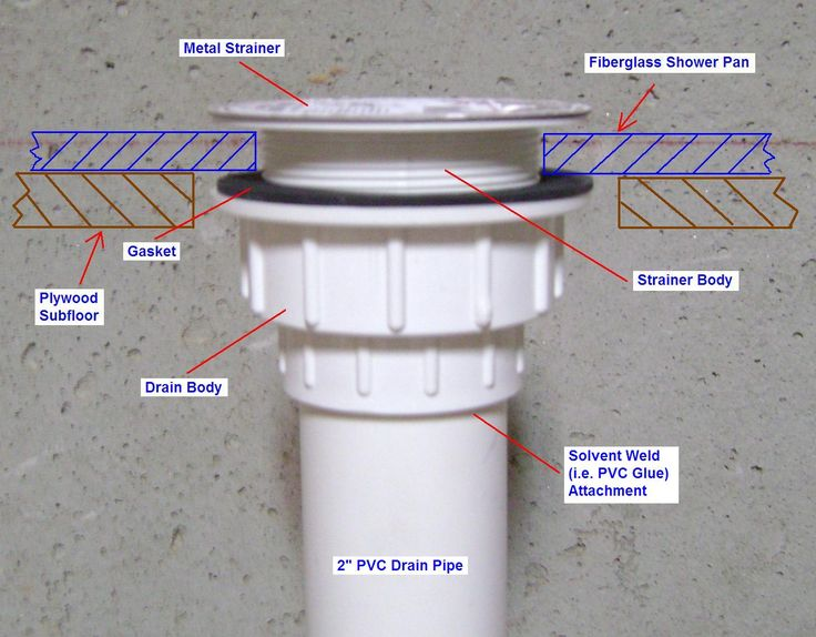 Leaky Shower Drain Repair Shower Drain Installation Diagram
