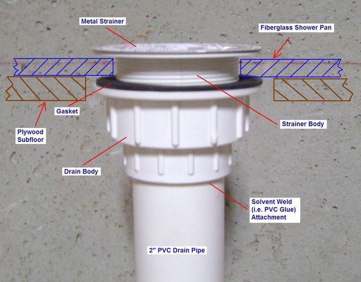 Abs Shower Drain Installation