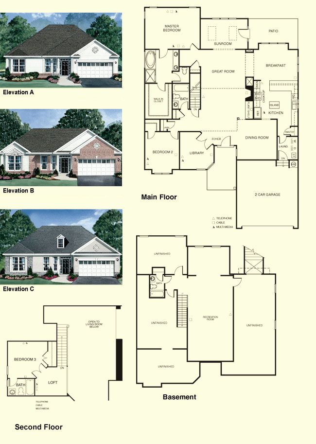 Williamsburg Colonial House Plans Beautiful The Settlement At Pc Powhattan Creek In 2020 Colonial House Plans Colonial House House Plans