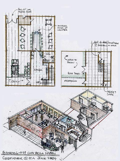 Burger Restaurant Kitchen Layout 20 best kitchen images on pinterest | restaurant design