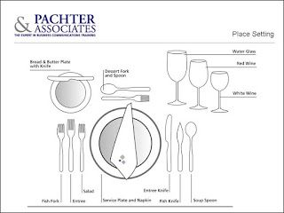 Barbara Pachter's Blog: Pachter's Pointers: Place Settings: The Secret Language of Dining
