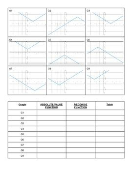 1 Piecewise And Absolute Value Functions Matching Game Absolute