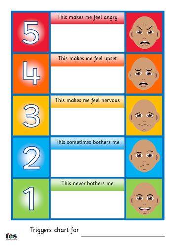 behavior style identification pdf joruna