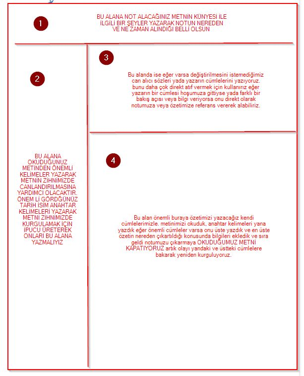 Best 25+ Cornell notes example ideas on Pinterest Cornell image - cornell note taking template