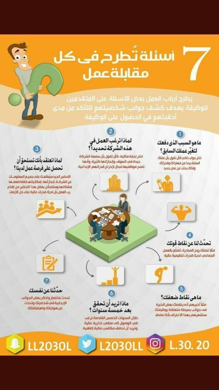 ٧ أسئلة Life Skills Activities Learning Websites Study Skills