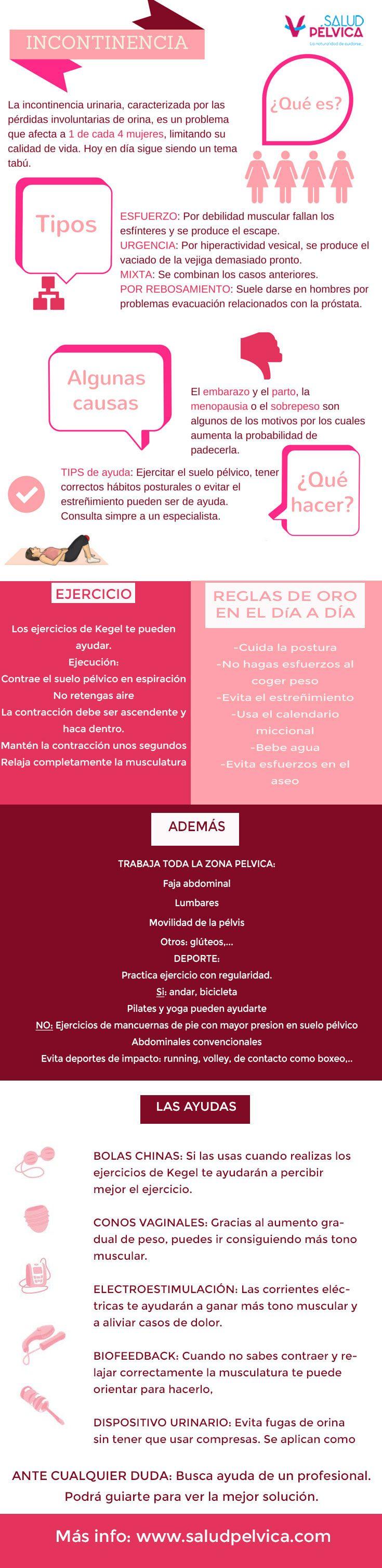 Infografia sobre la incontinencia: ENTRENA TU SUELO PELVICO y VEJIGA para vencerla