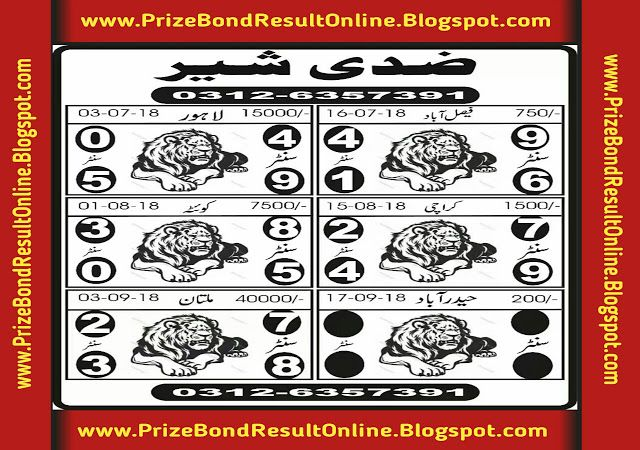 This king prize bond guess paper (zidi sher) Provide you