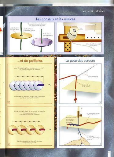 La broderie de Luneville - rosalba - Picasa Webalbums