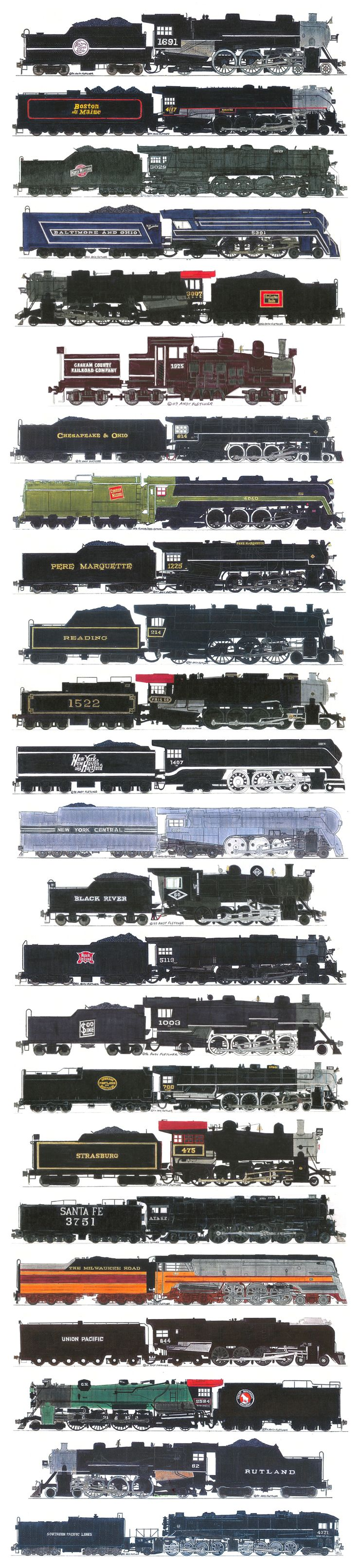 Steam Engine Drawings