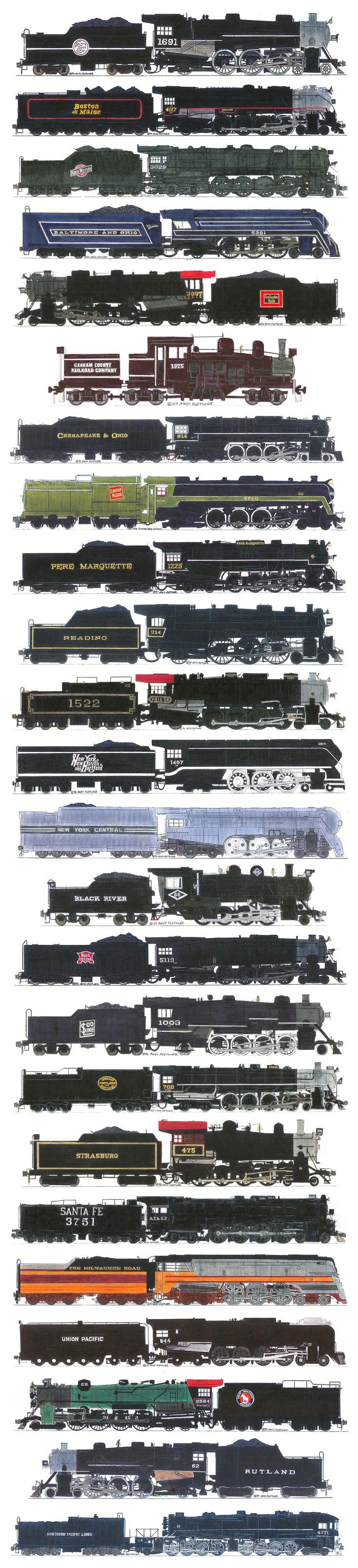 Steam Engine Drawings