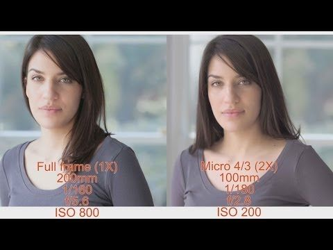 A Concise Explanation of How Crop Factor Affects Both Focal Length AND Aperture