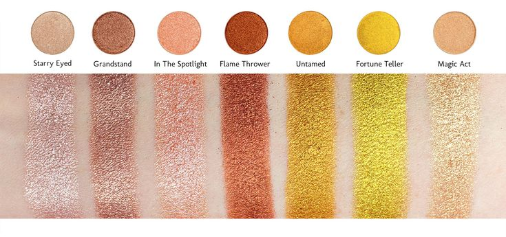Makeup Geek Foiled Eyeshadow Pan - Starry Eyed - Makeup Geek Foiled Eyeshadows - Eyeshadows - Eyes