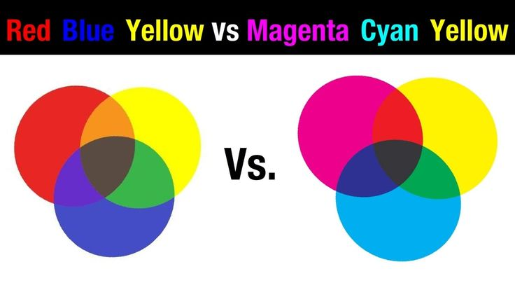 Cyan, Magenta, & Yellow or Red, Blue & Yellow? | Color Theory & Color Mi...