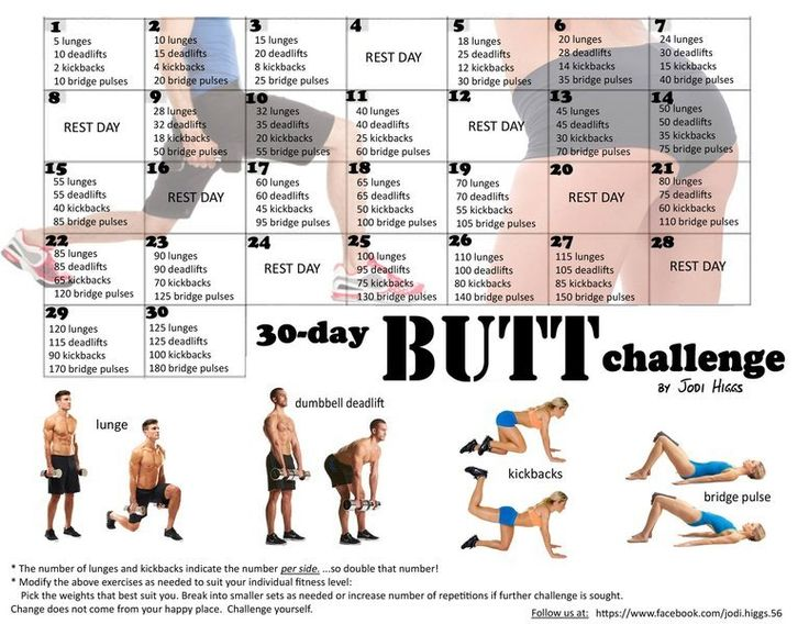 30 Day No Squats Butt Challenge By Jodi Higgs | Challenges | Tribesports