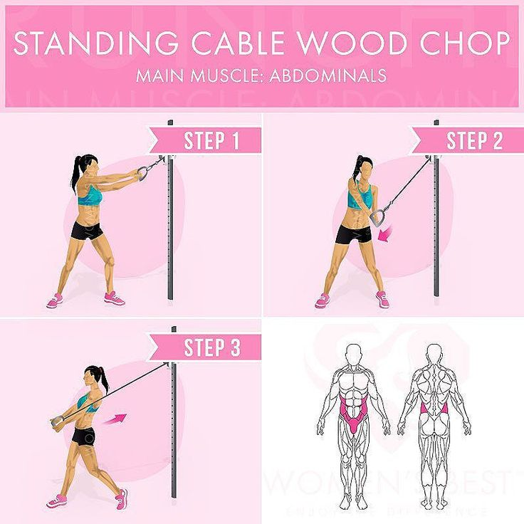 Standing Cable Wood Chop Main muscle: abdominals - Starting position: Attach a standard handle on a high pulley. Stand with your side to the machine and step as far away as you need to extend your arms. (grab the handle with both hands)  Now pull the handle down to your front knee while rotating your upper body.