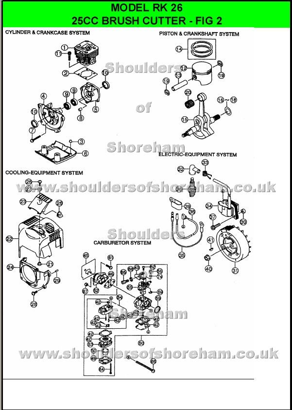 Ryobi PBC 3046YE Petrol Brush Cutter Spares Diagram t