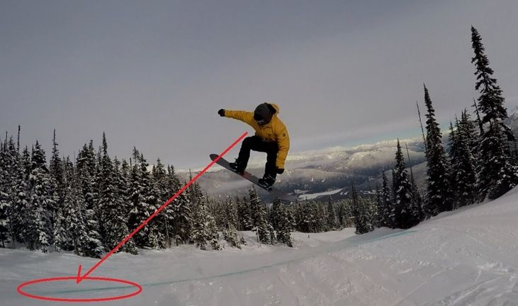 It makes easy for a snowboarder to spin efficiently over snowboard if he/she knows where to position their body parts for an effective turn. Learn How To Position Your Head While Spinning