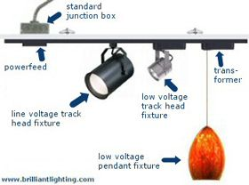 19 best lighting on track images on pinterest lighting design track lighting diagram mozeypictures Gallery