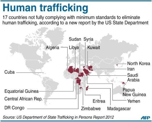 10 best Human Trafficking Hot Spots images on Pinterest Human