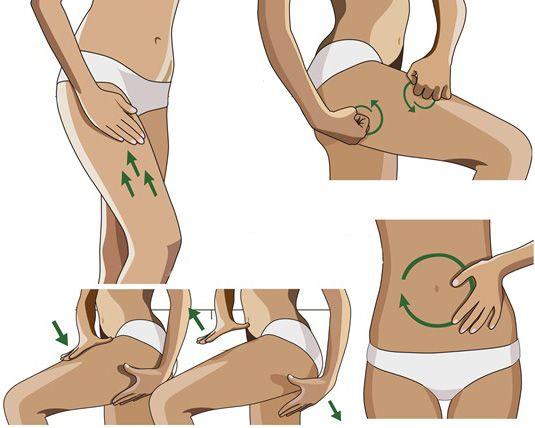 Masajes activadores para eliminar la celulitis | Activating massages to eliminate cellulite