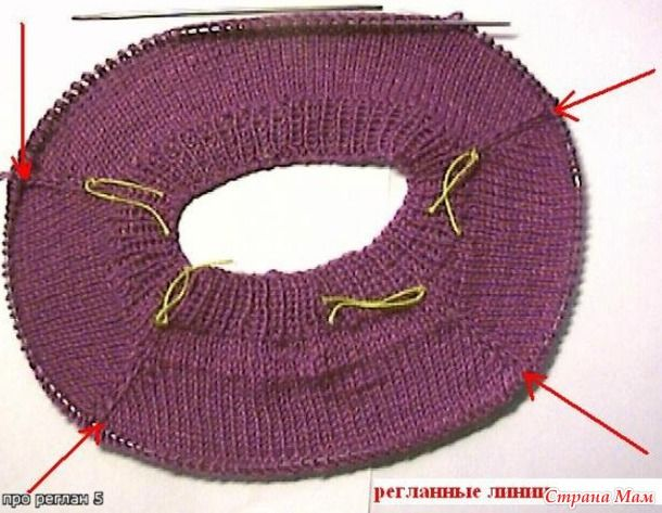 Отличное описание для вязания реглана-чтоб не давило в горло, не тянуло подмышки...