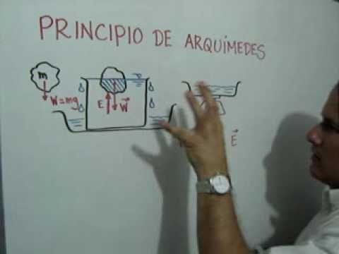 How To Resolve Question - El Principio de Arquímedes