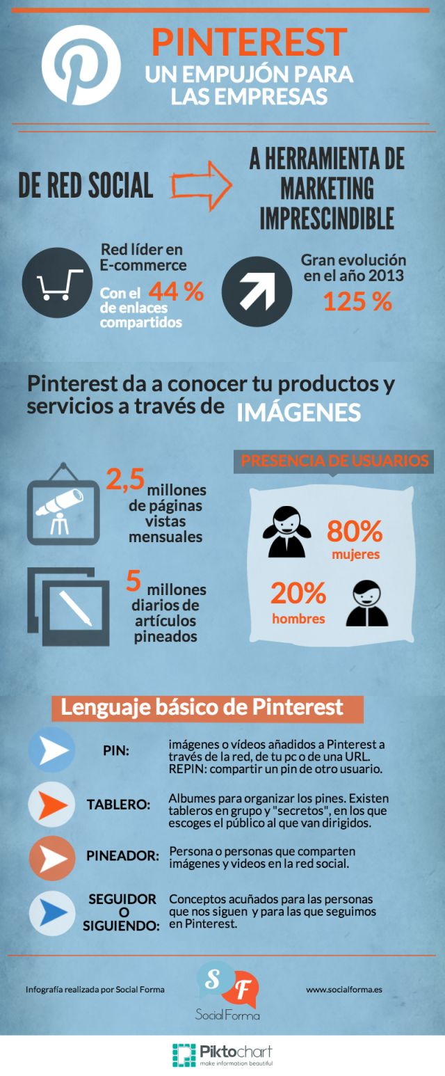 Pinterest como herramienta de marketing