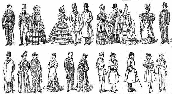 Moda: ¿Que es moda?, ¿Como inicio?