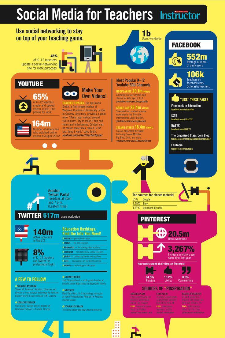 instructional designer jobs london