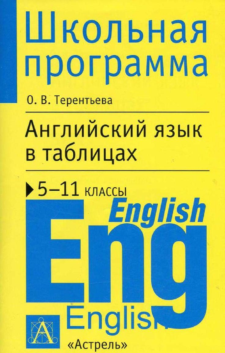Английский язык в таблицах, 5 11 й классы, справочные материалы, терентьева о в , 2013 by Игорь Сушко - issuu