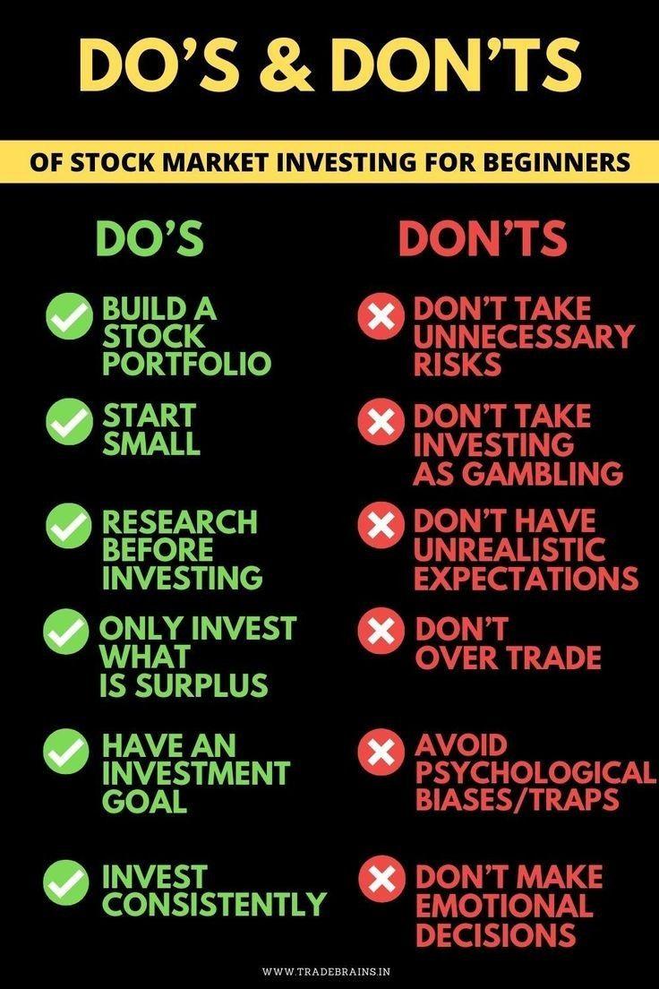 Pin on investopedia