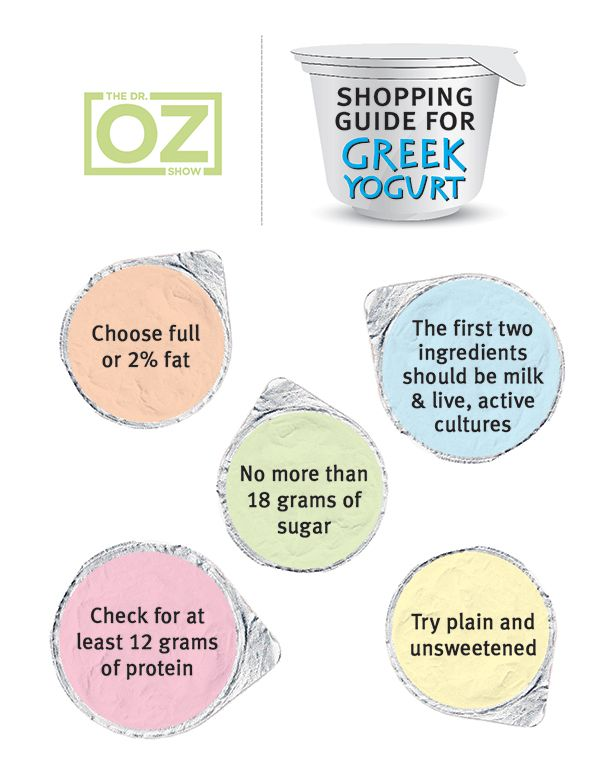 Learn what to look for on your next trip to the grocery store to buy the healthiest and most authentic Greek yogurt.
