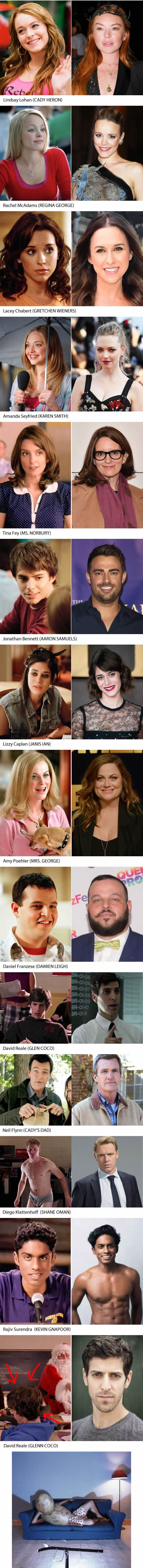 Happy Mean Girls Day! Cast Then and Now