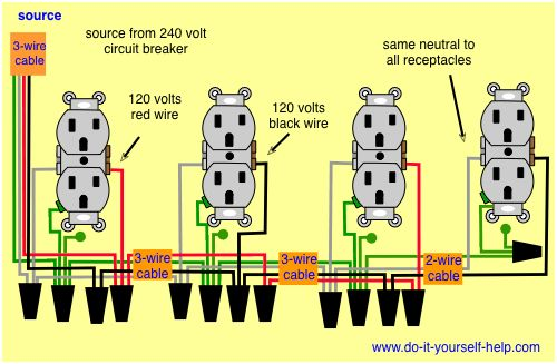 Wiring Diagram Besides Home Electrical Outlet Wiring Diagrams On