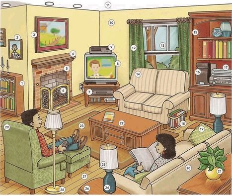 Living room vocabulary video - English basics - Learning English with videos and pictures | Learning Basic English, to Advanced Over 700 On-Line Lessons and Exercises Free | Scoop.it