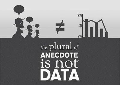 Not awful and boring examples for teaching statistics and research methods: Anecdote is not the plural of data, in three memes and a xkcd comic.