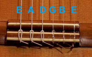 Namen van de gitaarsnaren. Snaar E A D G B E op de gitaar