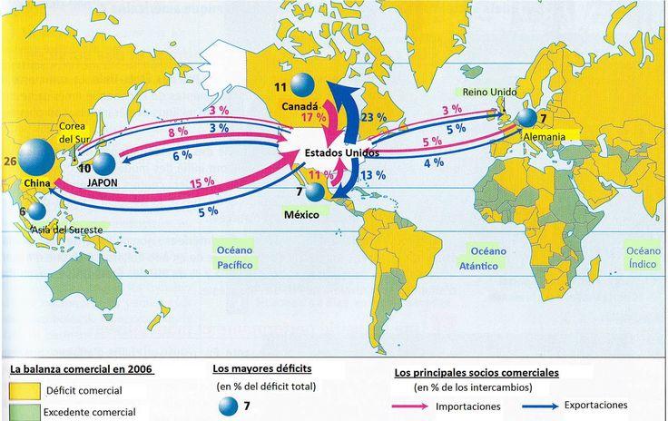 Comercio Exterior Americano