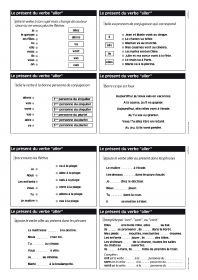 verb essayer A list of the common conjugations for the french verb essayer, along with their english translations.