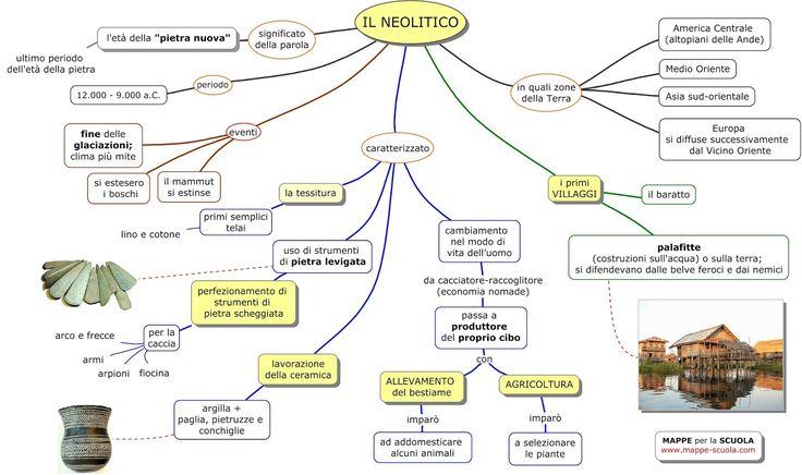 il+NEOLITICO++www.mappe-scuola.com.jpg 1.600×948 pixel