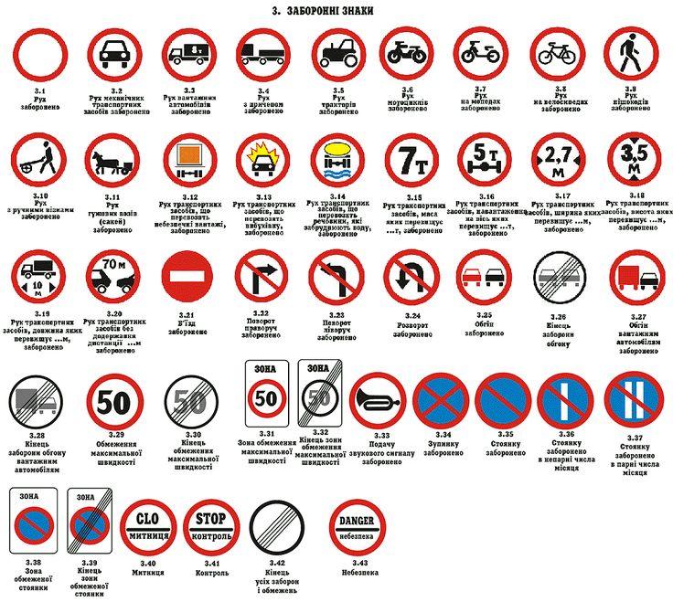 Дорожные знаки в картинках украина