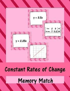 In this activity, students will match an equation in the form y = kx with the graph or table that displays the same rate of change. Students will take turns in this card game matching up equations with the corresponding table or graph. This is a great small-group activity to use as a station or